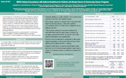 Abstract 1526 BRCA Testing Concordance with National Guidelines for Patients with Breast Cancer in Community Cancer Programs