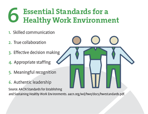 6 essential standards for a healthy work environment